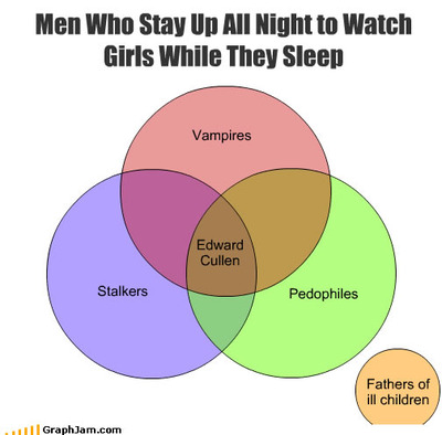 Watching Girls While They Sleep [Updated]